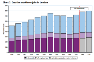www.londonculturalresource.com-sites-default-files-ResearchAndPolicyDocs-London Creative Workforce 2009 Update.pdf
